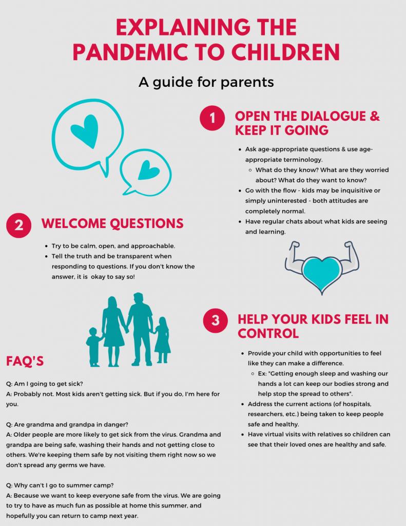 talking to kids infographic