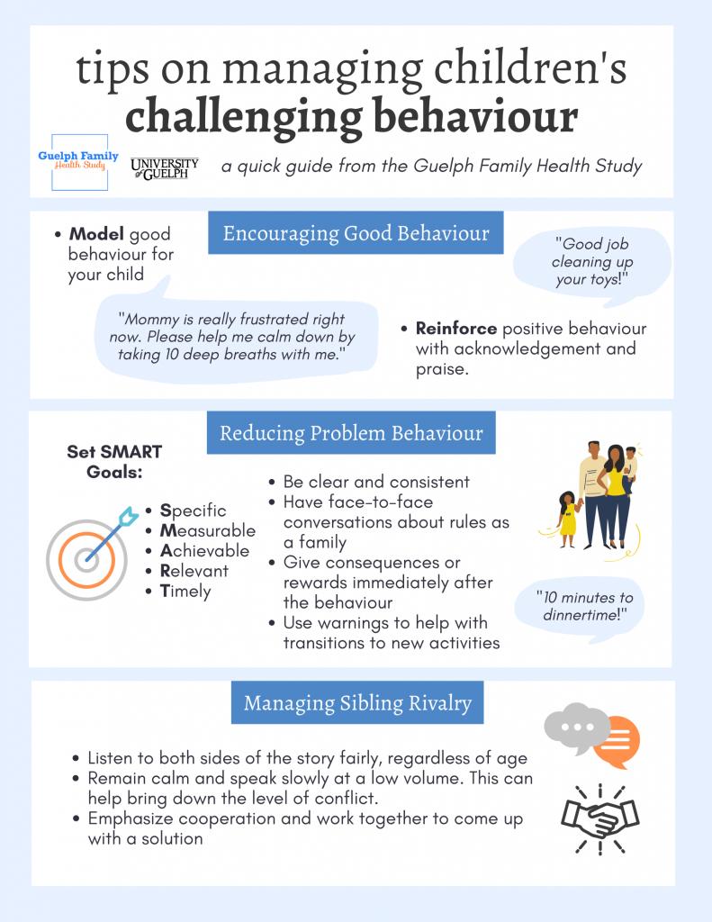Managing Children's Challenging Behaviour
