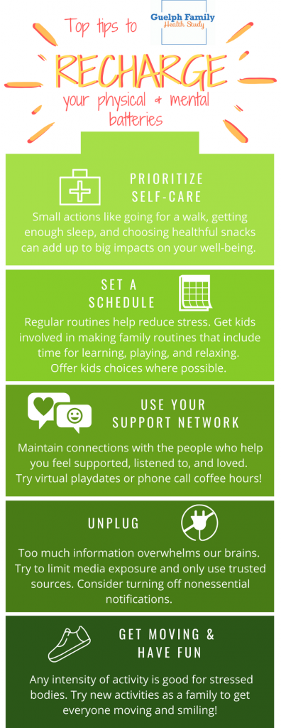 wellbeing and stress infograph